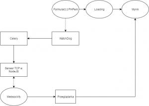 wpis_diagram